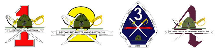Structure Of Marine Corps Training Battalions Companies And Platoons
