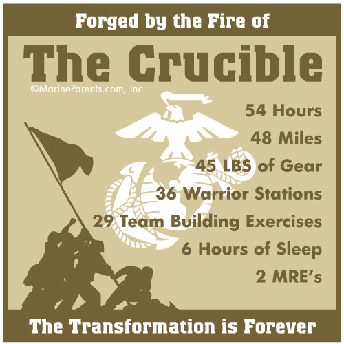 RecruitParents.com USMC the crucible