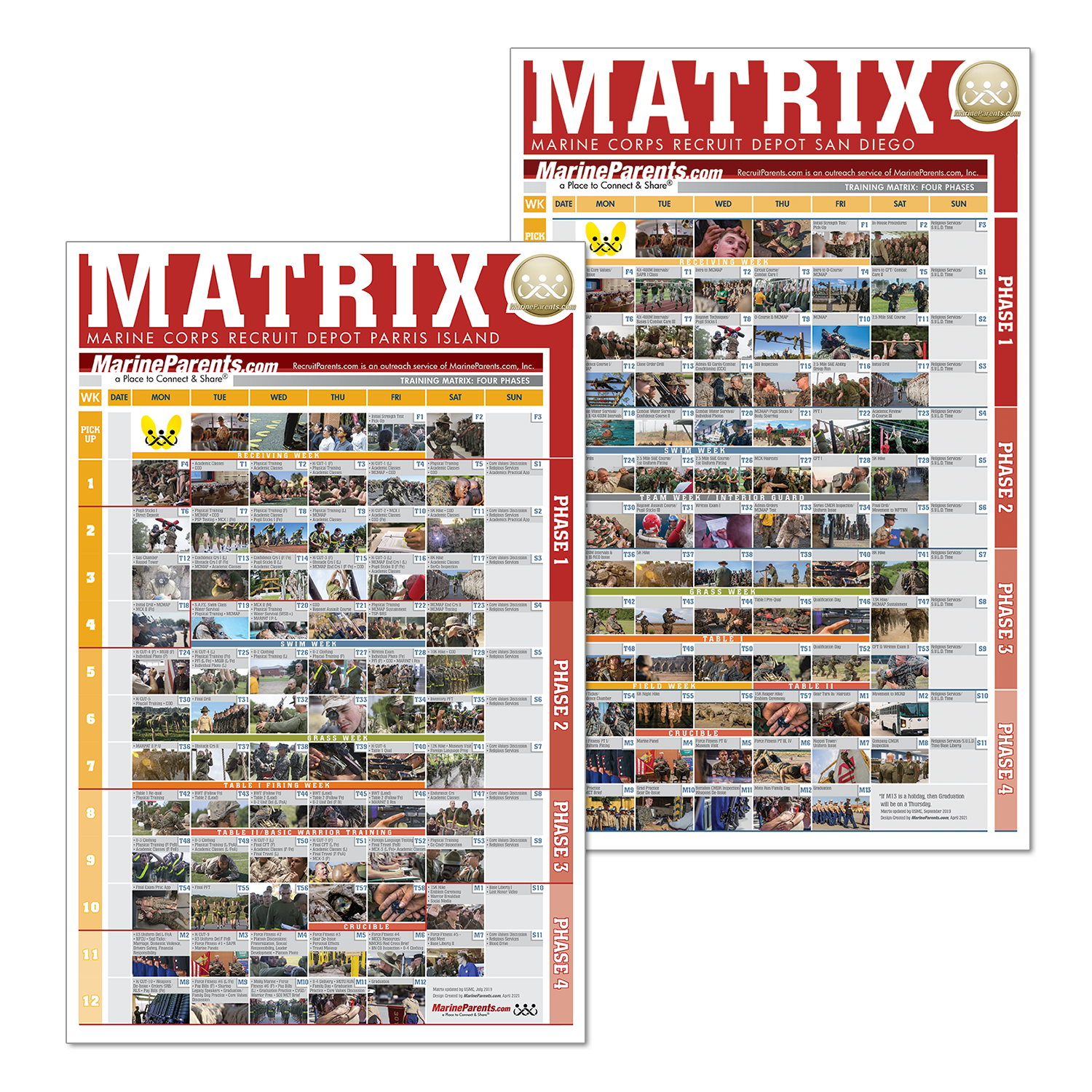 San Diego Recruit Training Matrix - usmcgradsandiego.org