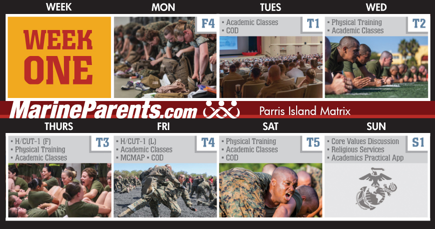 Training Week 1 MCRD Parris Island Training Matrix