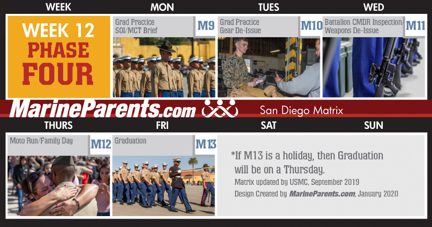Training Week 12 MCRD San Diego Training Matrix