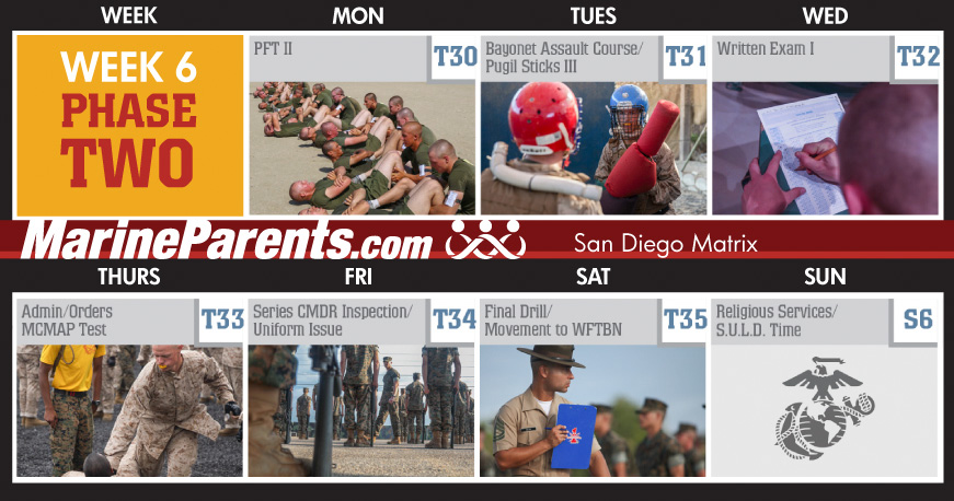 Training Week 6 MCRD San Diego Training Matrix